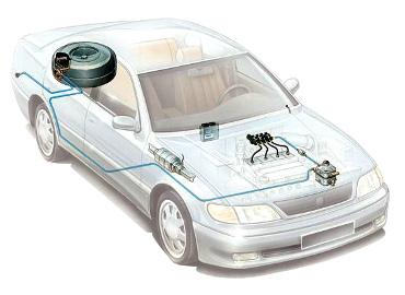 Auto usate gpl milano annunci vendita a milano e provincia for Vendita camerette usate milano